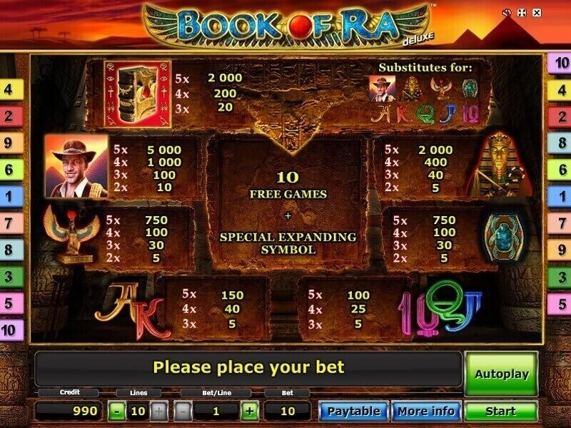 Book of Ra Deluxe Slot kostenlos spielen ohne Anmeldung und Bonus